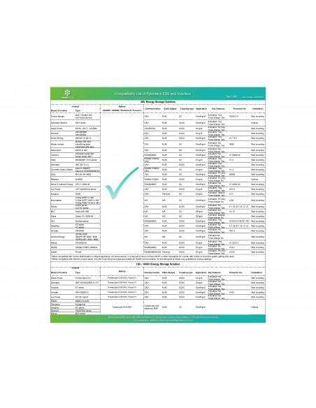Batt Litio 2,4 kWh Pylontech US2000 Plus (per Solax e altri inv.ibridi)