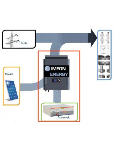 KIT AC 3Kw Monofase : Inverter IMEON 3 kW + 1 Accumulo Sirius 3,55Kwh