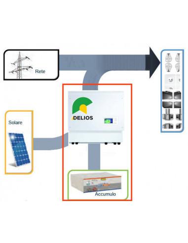 KIT AC 6Kw Monofase : Inverter DELIOS DLS600 + 1 Accumulo Sirius 3,55Kwh